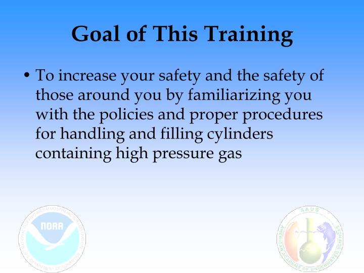 manual handling training powerpoint presentation