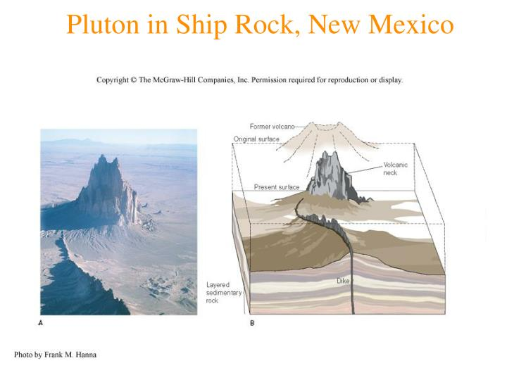 Pluton in Ship Rock, New Mexico