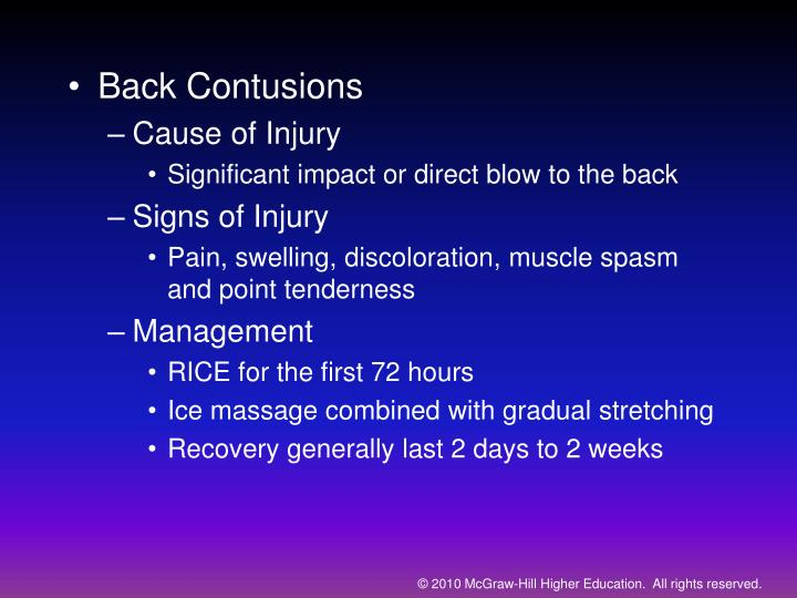 Back Contusions