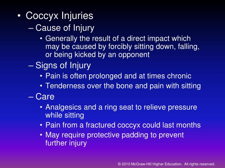 Coccyx Injuries