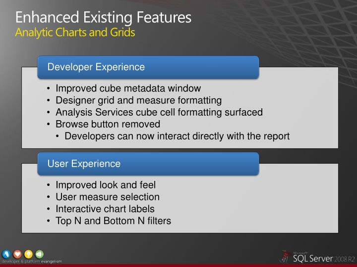 Enhanced Existing Features