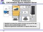 prototype architecture cac enabled apache webdav server