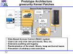 prototype architecture grsecurity kernel patches