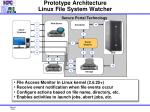 prototype architecture linux file system watcher