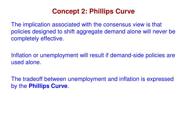 Concept 2: Phillips Curve