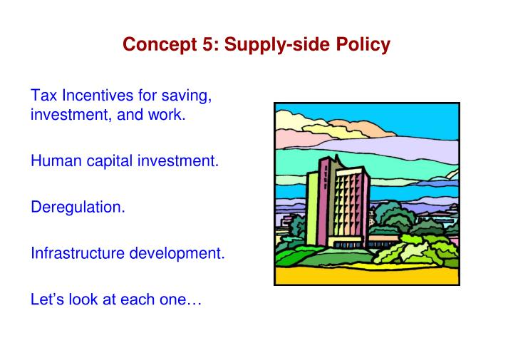 Concept 5: Supply-side Policy