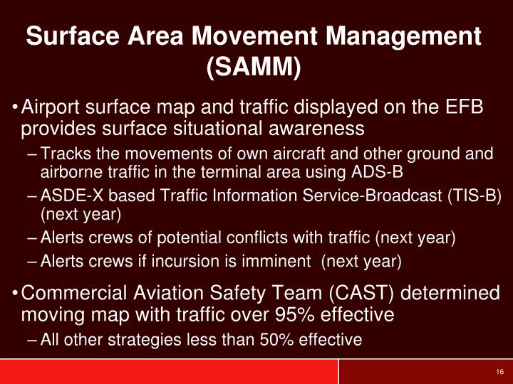 Surface Area Movement Management