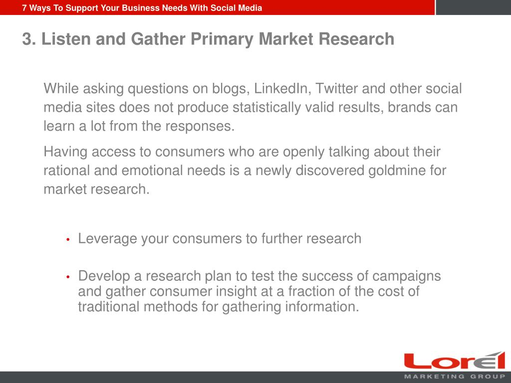 3. Listen and Gather Primary Market Research