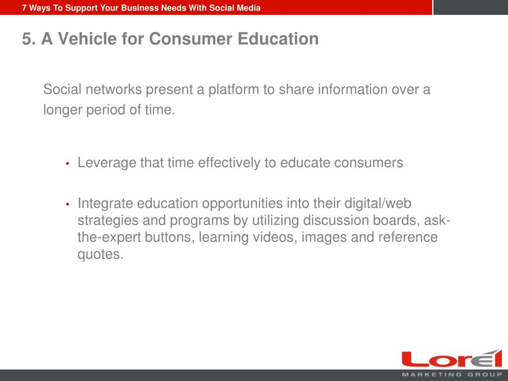 5. A Vehicle for Consumer Education