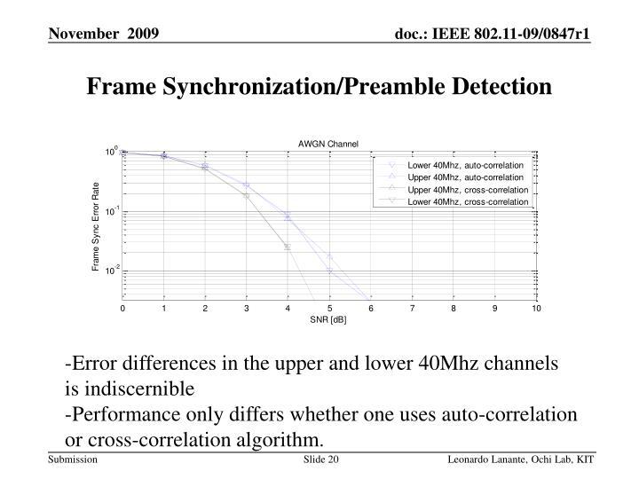 Frame Synchronization/Preamble Detection