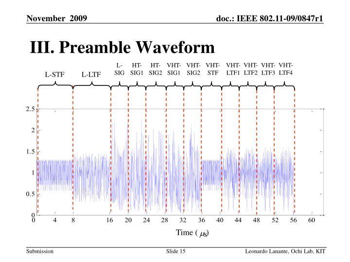 III. Preamble Waveform