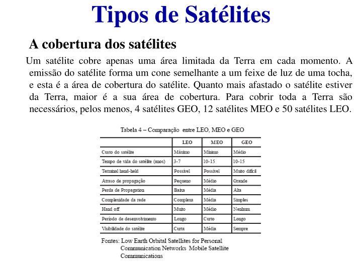 Tipos de Satélites