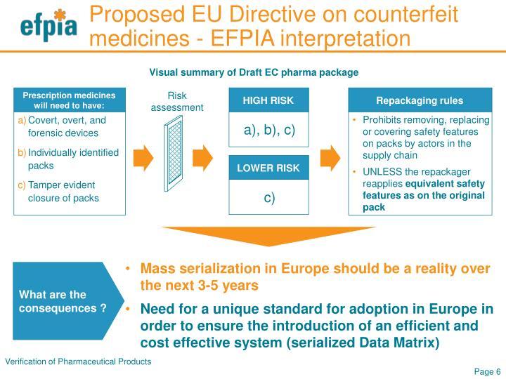 Proposed EU Directive on counterfeit medicines - EFPIA interpretation
