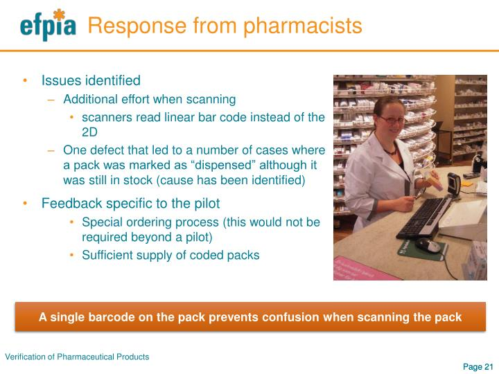 Response from pharmacists