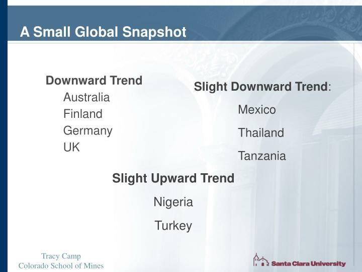 A Small Global Snapshot