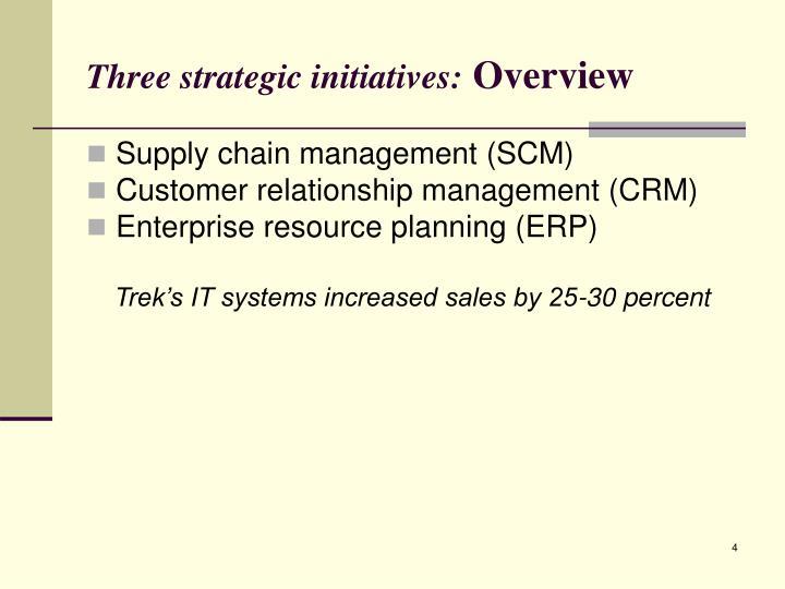 Three strategic initiatives: