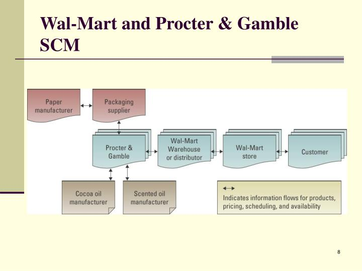 Wal-Mart and Procter & Gamble SCM