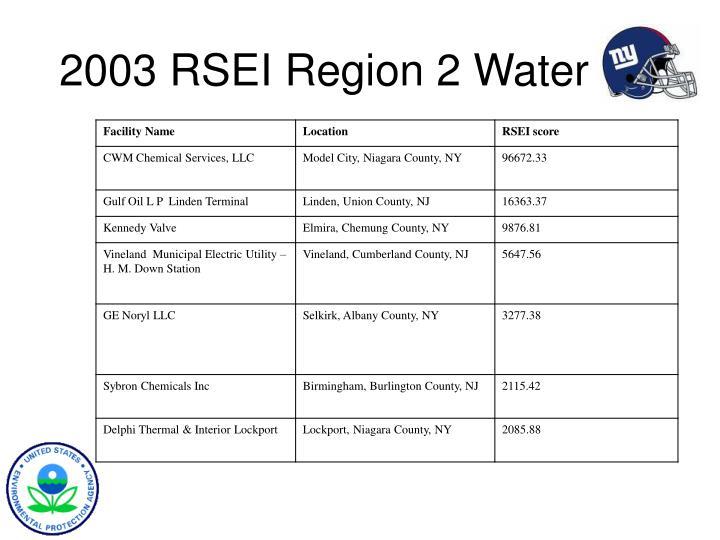 2003 RSEI Region 2 Water