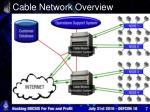 cable network overview