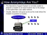 how anonymous are you