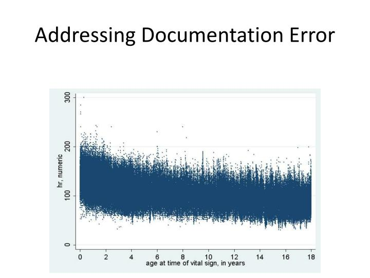 Addressing Documentation Error
