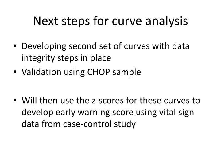 Next steps for curve analysis