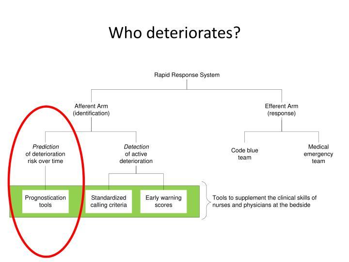 Who deteriorates?