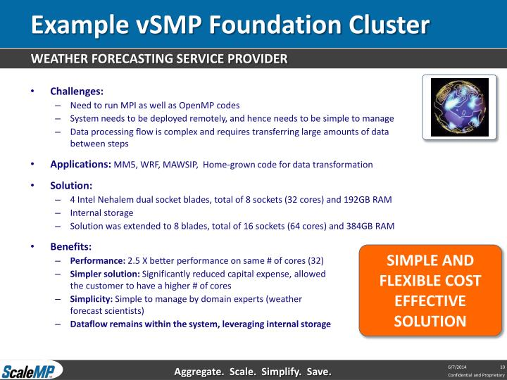 Example vSMP Foundation Cluster