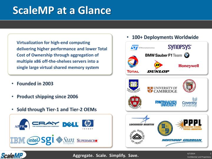 ScaleMP at a Glance