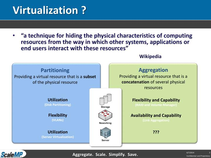Virtualization ?