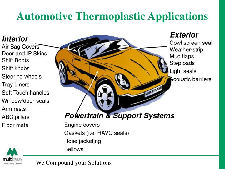 Automotive Thermoplastic Applications