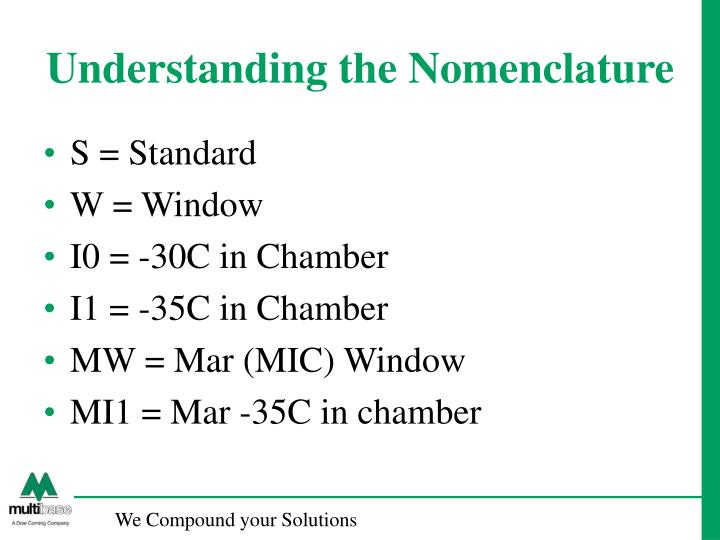 Understanding the Nomenclature
