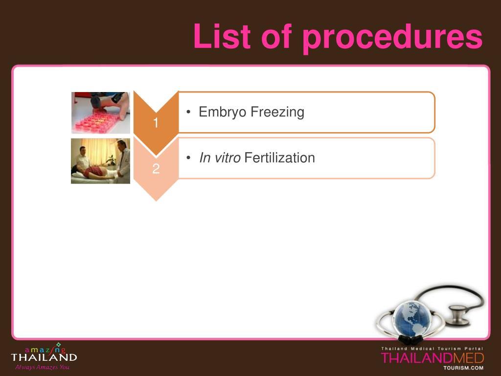 List of procedures