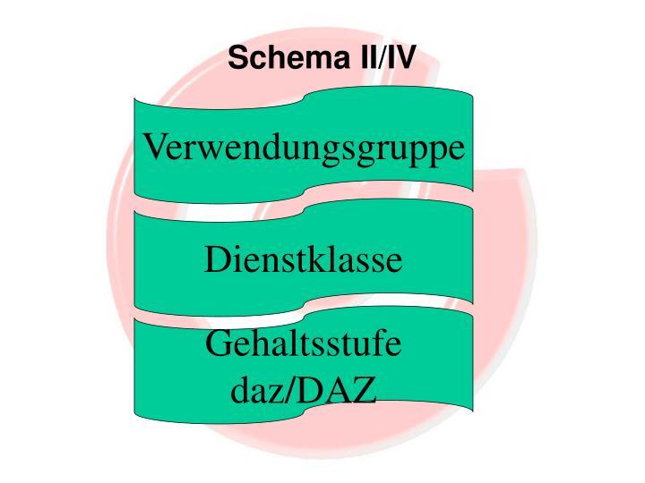 Schema II/IV