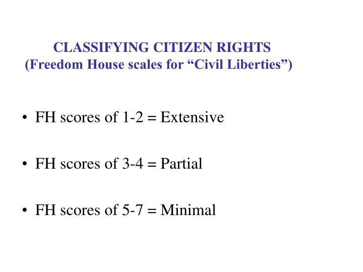 CLASSIFYING CITIZEN RIGHTS