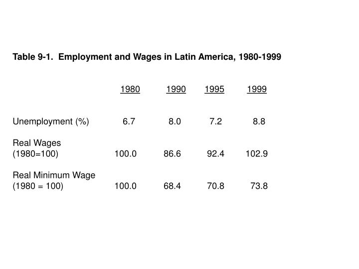 Table 9-1.  Employment and Wages in Latin America, 1980-1999