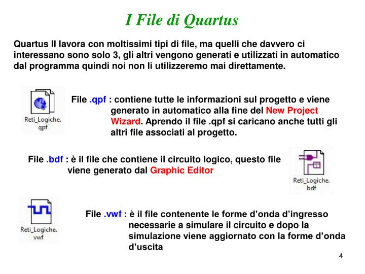 I File di Quartus