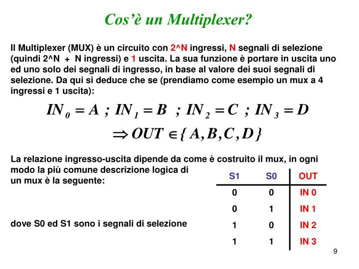 Cos'è un Multiplexer?