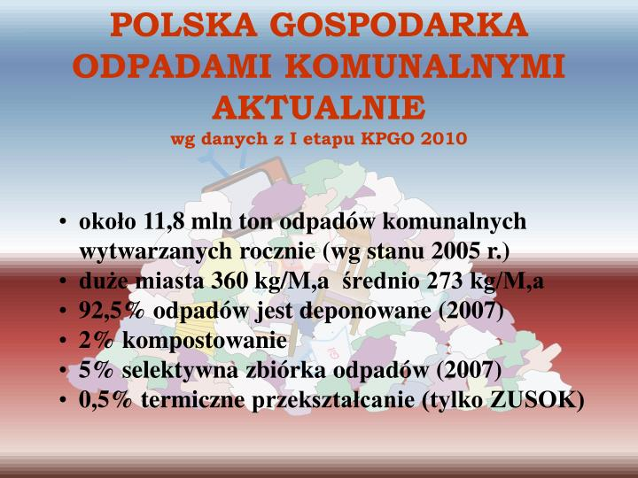 POLSKA GOSPODARKA ODPADAMI KOMUNALNYMI AKTUALNIE