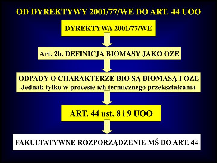 OD DYREKTYWY 2001/77/WE DO ART. 44 UOO