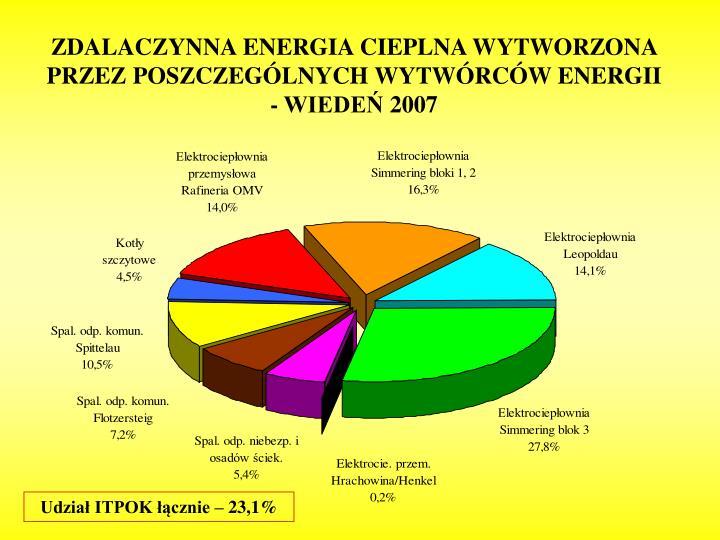 ZDALACZYNNA ENERGIA CIEPLNA WYTWORZ