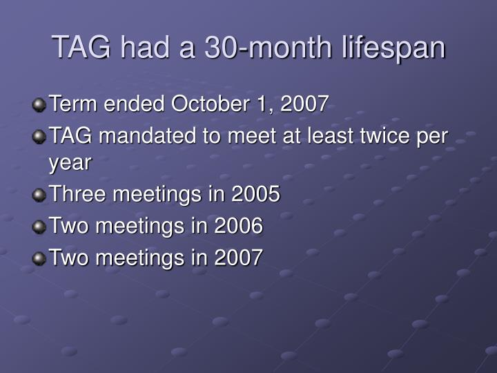 TAG had a 30-month lifespan