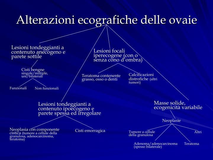 Alterazioni ecografiche delle ovaie