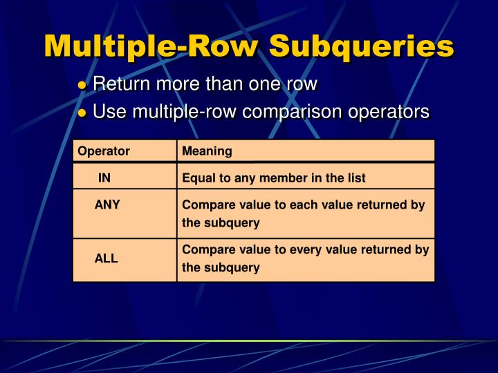Multiple-Row Subqueries