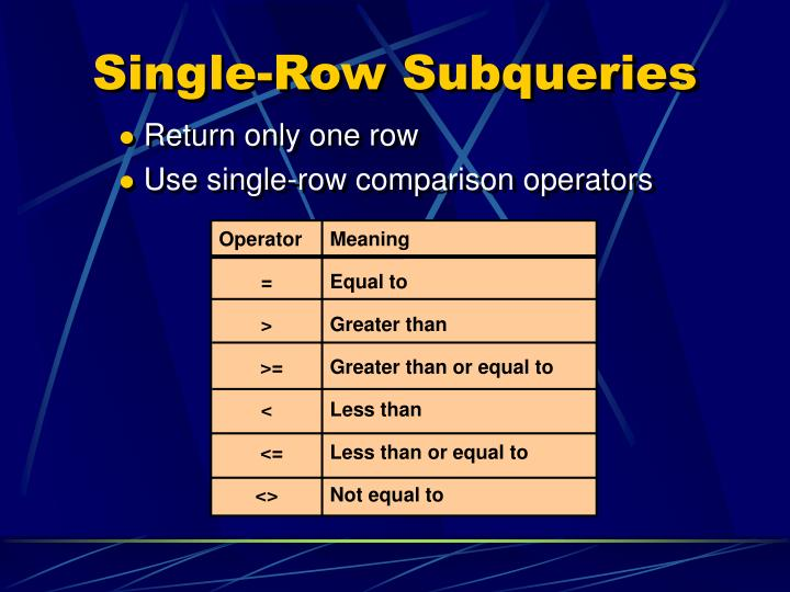 Single-Row Subqueries