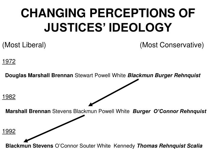 CHANGING PERCEPTIONS OF JUSTICES' IDEOLOGY