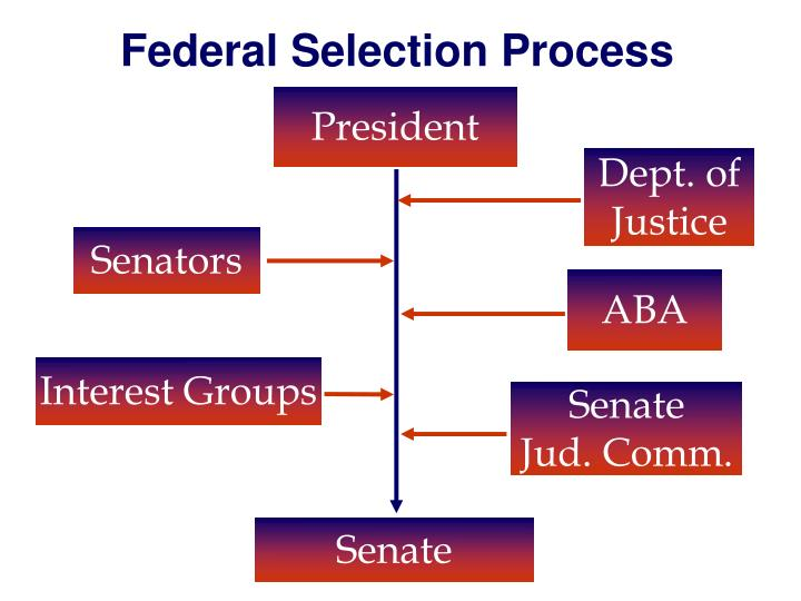 Federal Selection Process