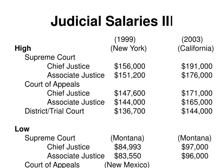 Judicial Salaries II