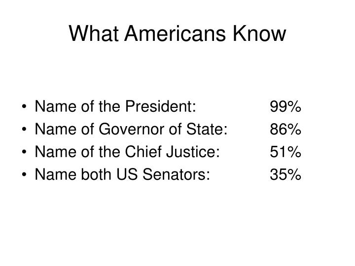 What Americans Know