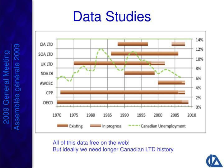 Data Studies